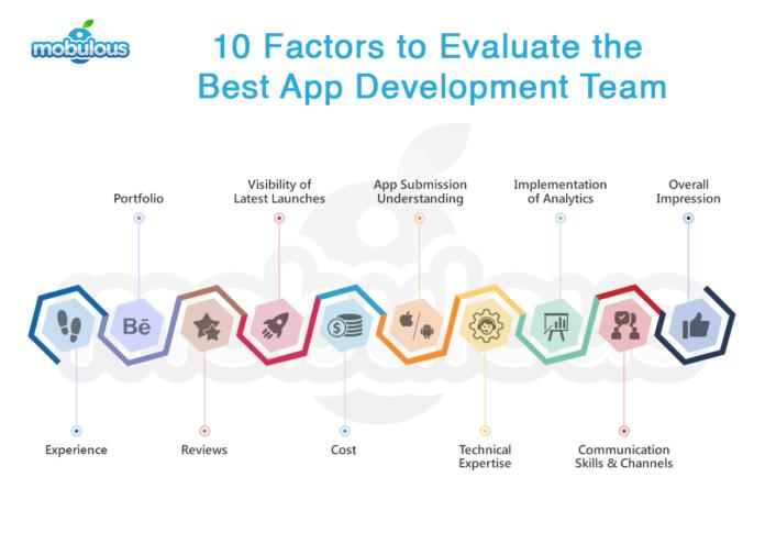 hire top mobile app development company