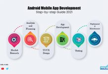 Android App Development Process Step-by-step Guide