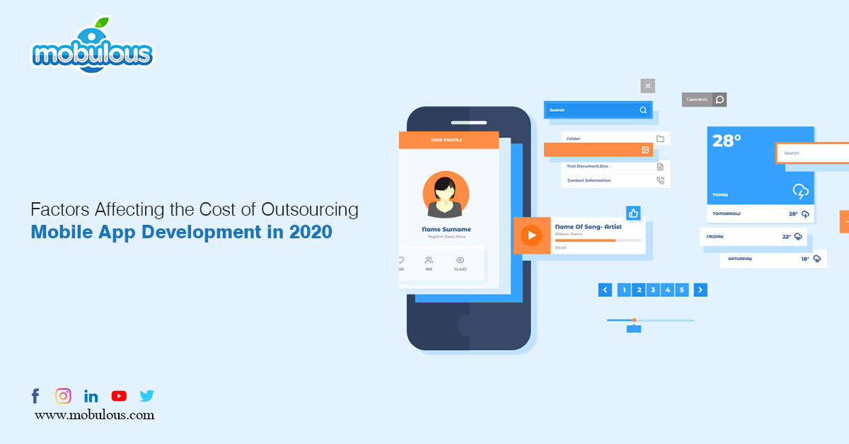 Cost of Outsourcing App Development in 2020