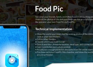 Mobile App Development USA FoodPic Banner