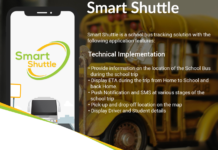 Transport App Development company Banner