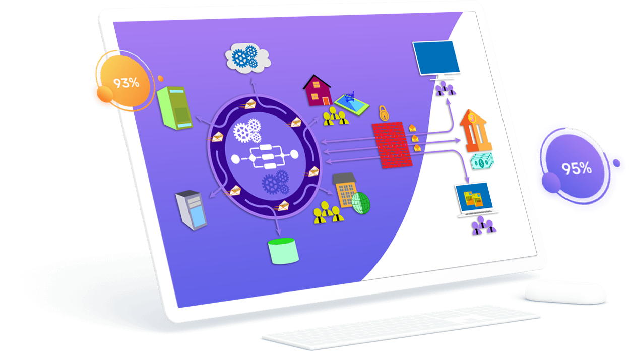 Mobulous Customer Success Stories App Development company