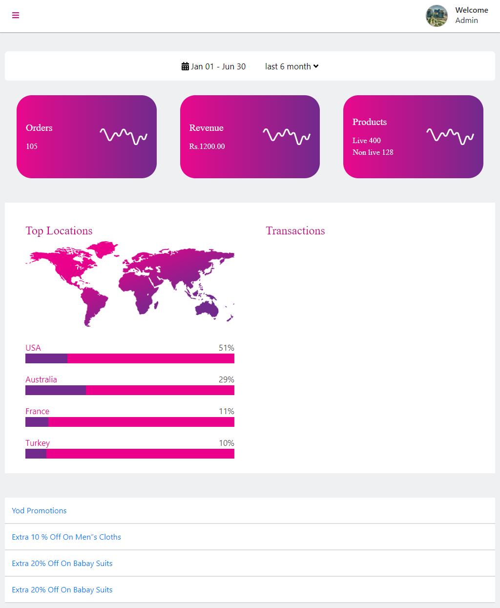 Business Admin Dashboard view E-commerce