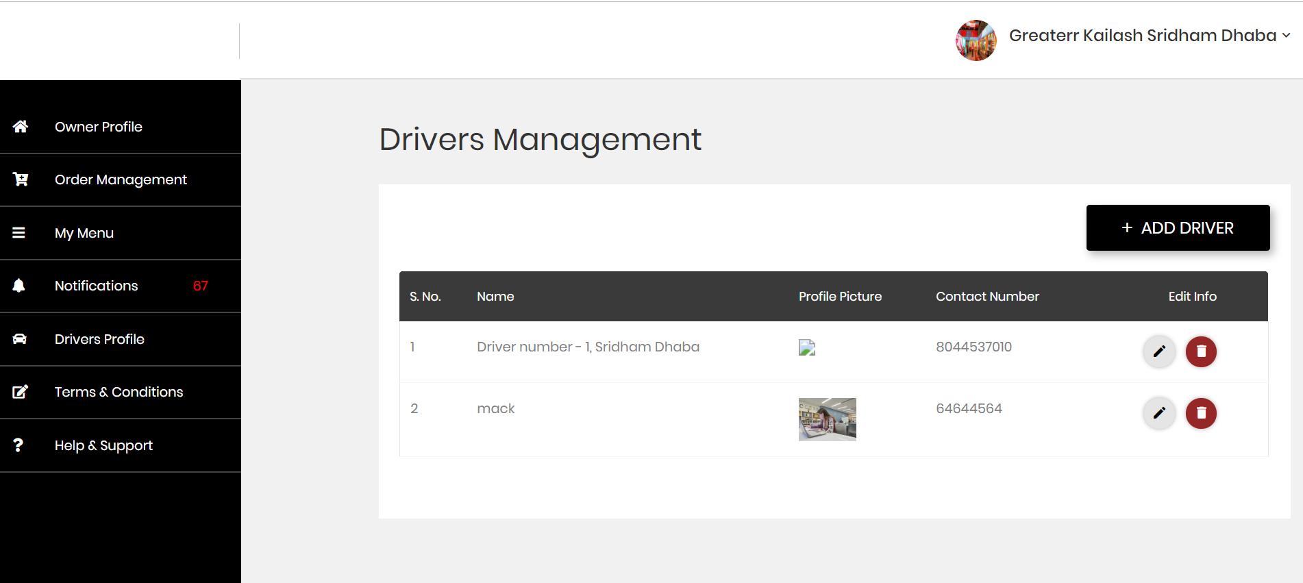 Restaurant Driver Management
